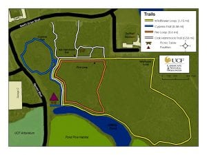 Natural Areas Trails
